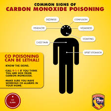 Can You Get Carbon Monoxide From a Propane Heater