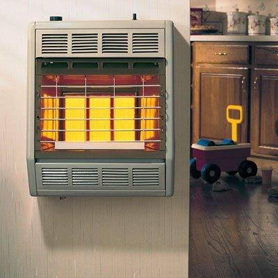 Is Mr Heater Safe Indoors